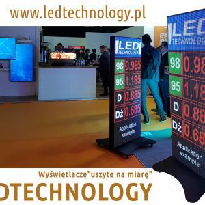 Nowe rozwiązania w Ledtechnology na 2020rok