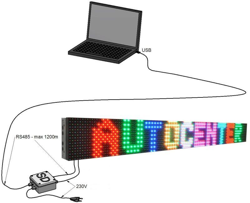 Tablica LED kolorowa - rysunek poglądowy sposobu sterowania
